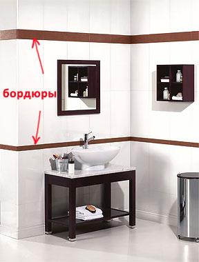 Плитка с бордюрами в ванной комнате. Плитка Cinca