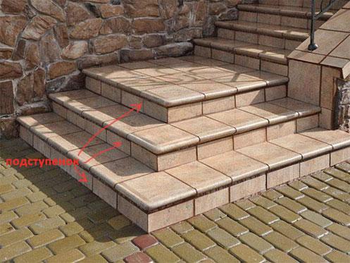 Подступенок в классическом виде для лестницы из плитки