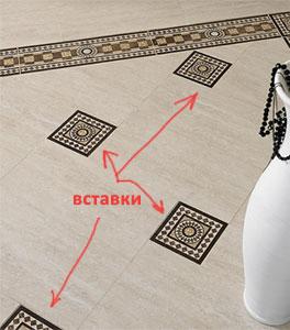 Пример Напольной вставки. Плитка Keraben
